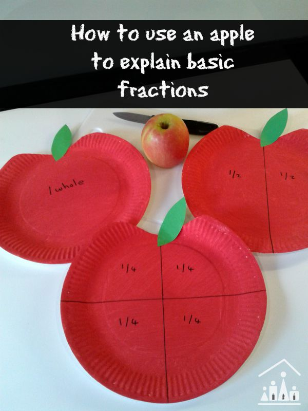 basic-fractions-apples-6001