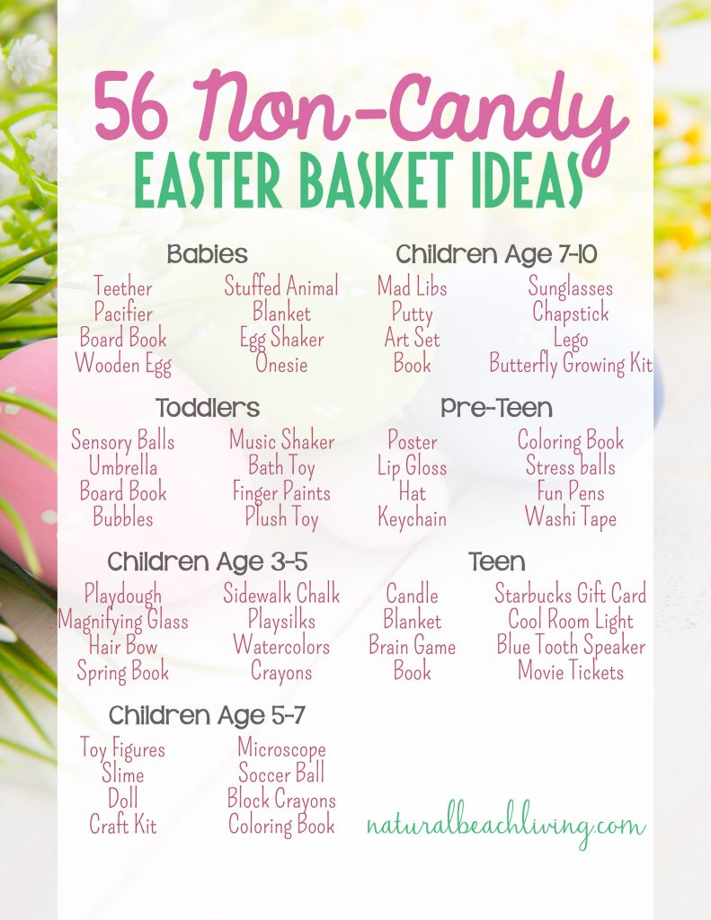 56 non candy easter basket ideas for kids natural beach living 56 non candy easter basket ideas for kids budget friendly easter baskets easter negle Images
