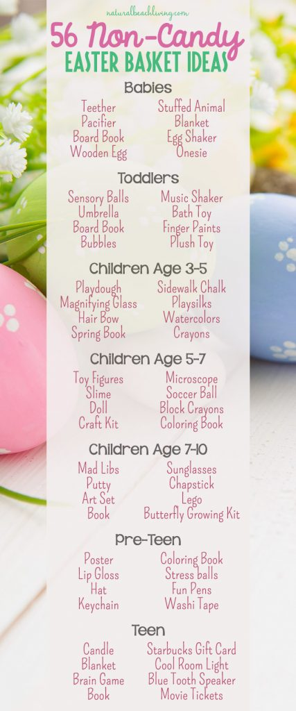 56 non candy easter basket ideas for kids natural beach living 56 non candy easter basket ideas for kids negle