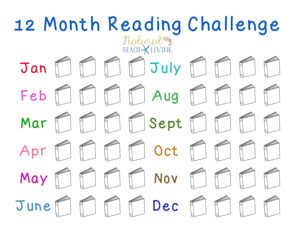 12 Month Reading ChallengeTo Start Right Now, A free Reading Challenge for kids, teens, and adults. Kids reading activities, free printables reading challenge ideas, Fun Book Ideas, Reading is important, Kids Books, Perfect for book groups, book clubs and more. Encourage and Motivate Kids to Read, Book Challenges for the whole year